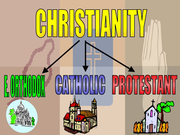 the three major Christianity branches