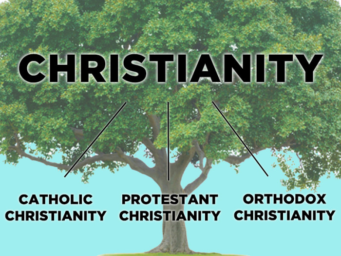 Christianity Catholic Protestant Orthodox tree branches